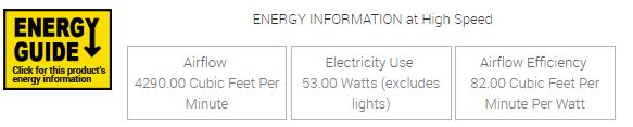 Ceiling Fan Energy Guide - LightsOnline.com