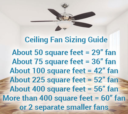 how to choose the right ceiling fan