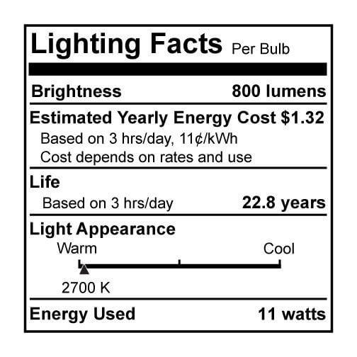 Lighting Facts Label Explained Lightsonline