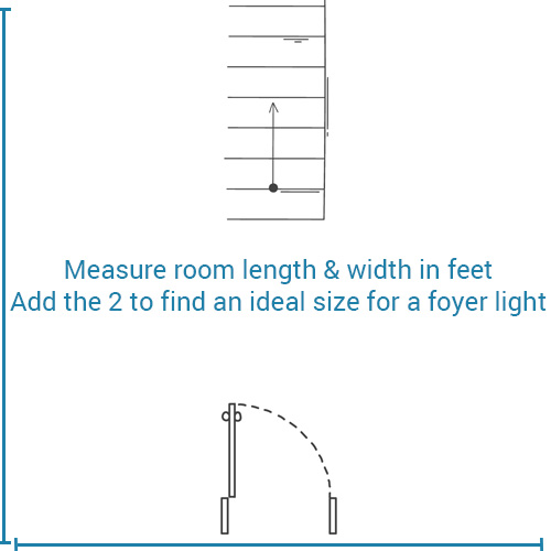 How to Choose the Right Size Lighting Fixture - LightsOnline com